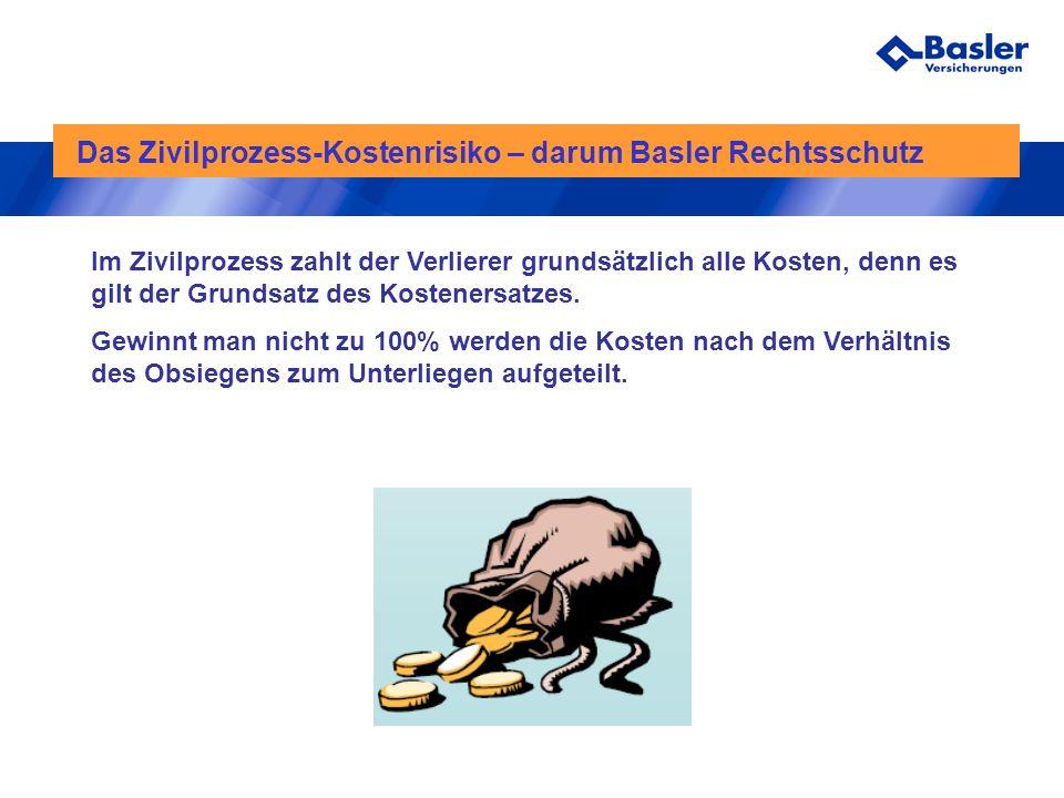 Das Zivilprozess-Kostenrisiko – darum Basler Rechtsschutz