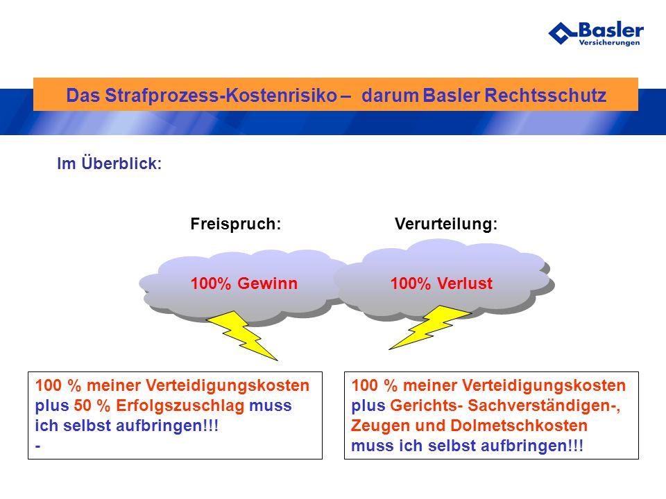 Das Strafprozess-Kostenrisiko – darum Basler Rechtsschutz