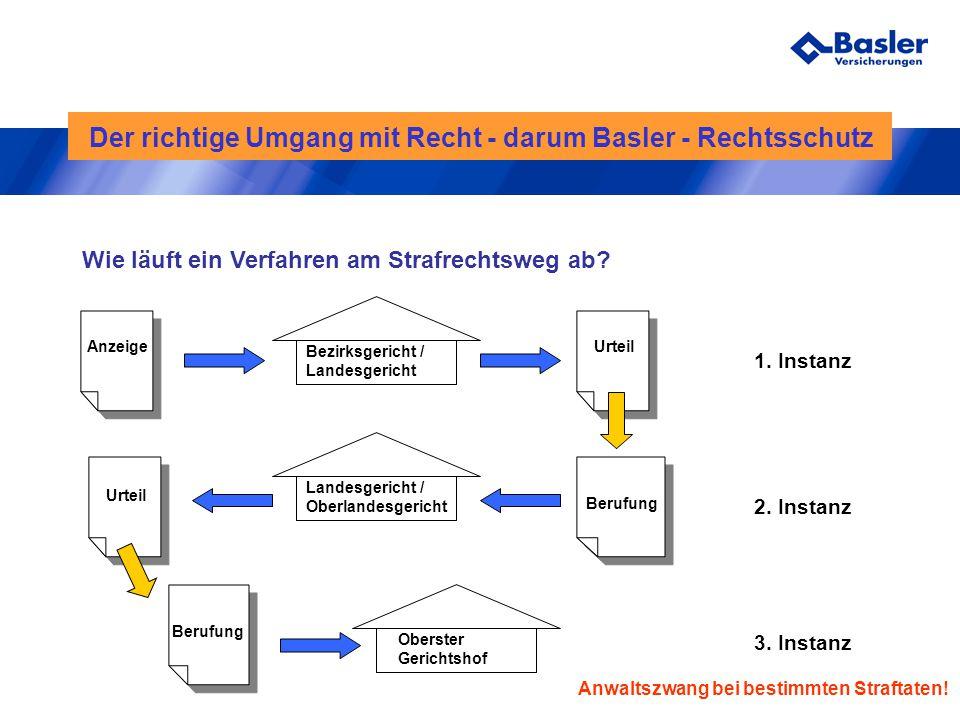 Der richtige Umgang mit Recht - darum Basler - Rechtsschutz