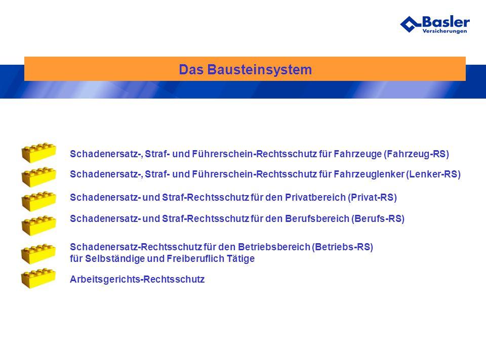 Das Bausteinsystem Schadenersatz-, Straf- und Führerschein-Rechtsschutz für Fahrzeuge (Fahrzeug-RS)