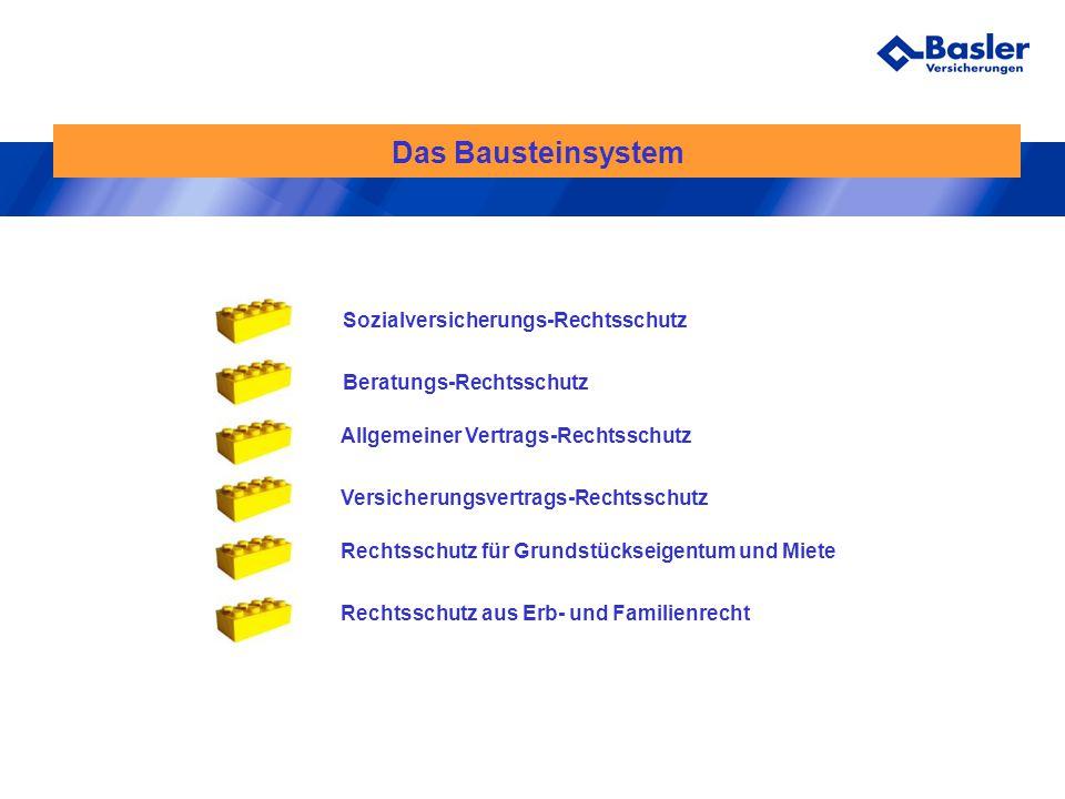 Das Bausteinsystem Sozialversicherungs-Rechtsschutz