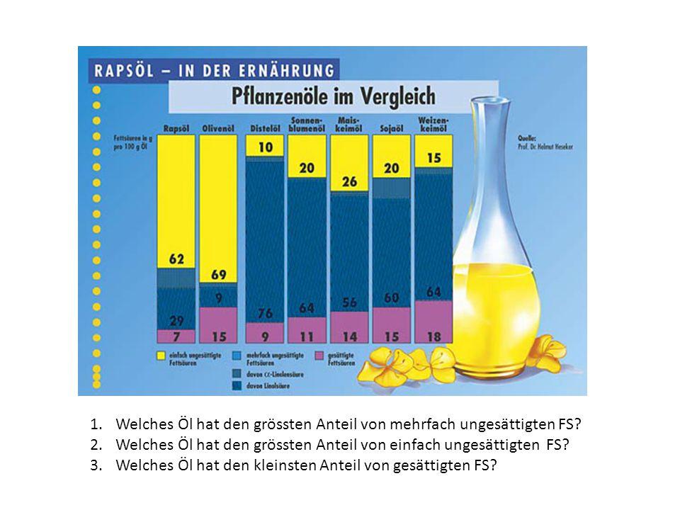 Welches Öl hat den grössten Anteil von mehrfach ungesättigten FS