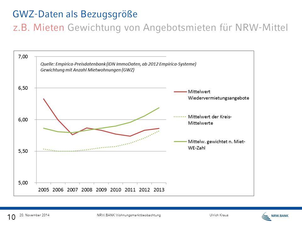 z.B. Mieten Gewichtung von Angebotsmieten für NRW-Mittel