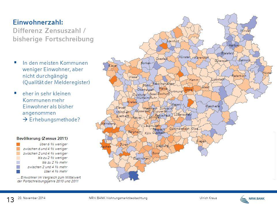 Einwohnerzahl: Differenz Zensuszahl / bisherige Fortschreibung