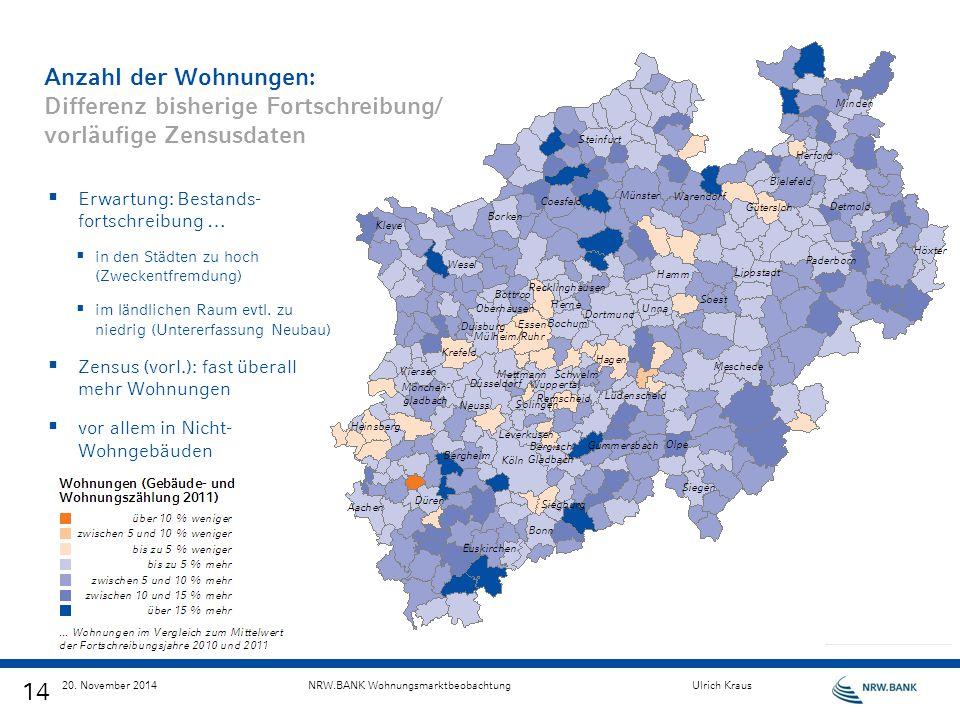 Anzahl der Wohnungen: Differenz bisherige Fortschreibung/ vorläufige Zensusdaten