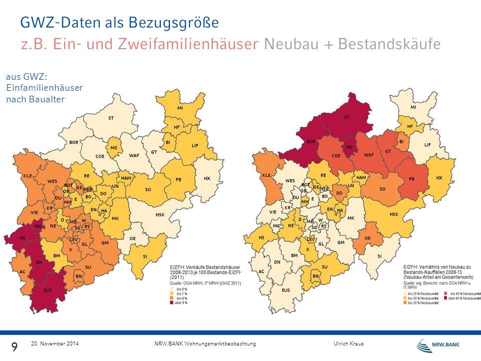 z.B. Ein- und Zweifamilienhäuser Neubau + Bestandskäufe