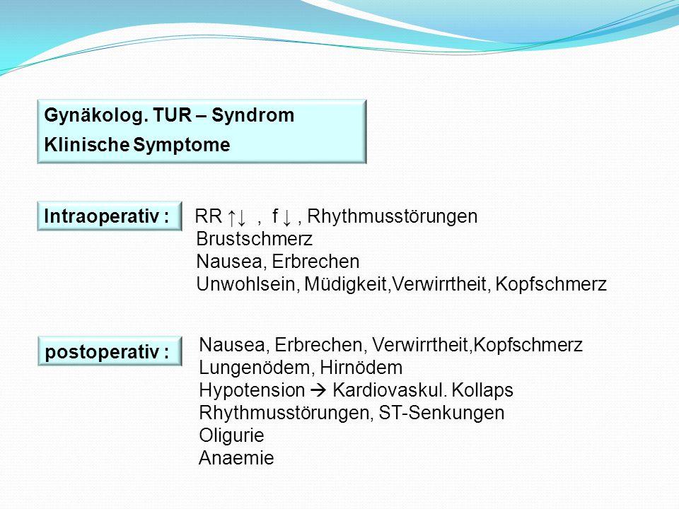 Gynäkolog. TUR – Syndrom Klinische Symptome