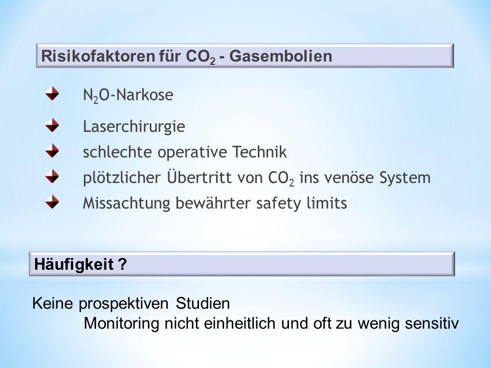 Risikofaktoren für CO2 - Gasembolien