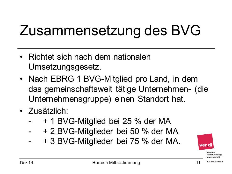 Zusammensetzung des BVG