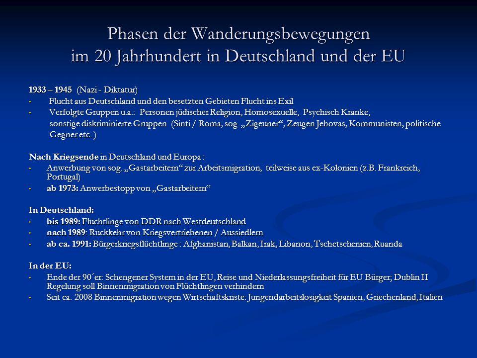 Phasen der Wanderungsbewegungen im 20 Jahrhundert in Deutschland und der EU
