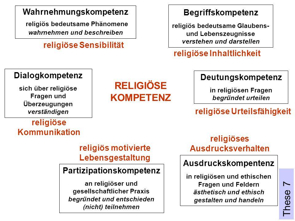religiös bedeutsame Phänomene wahrnehmen und beschreiben