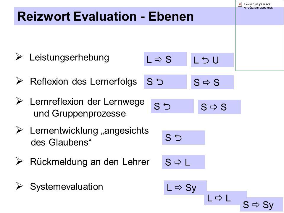Reizwort Evaluation - Ebenen