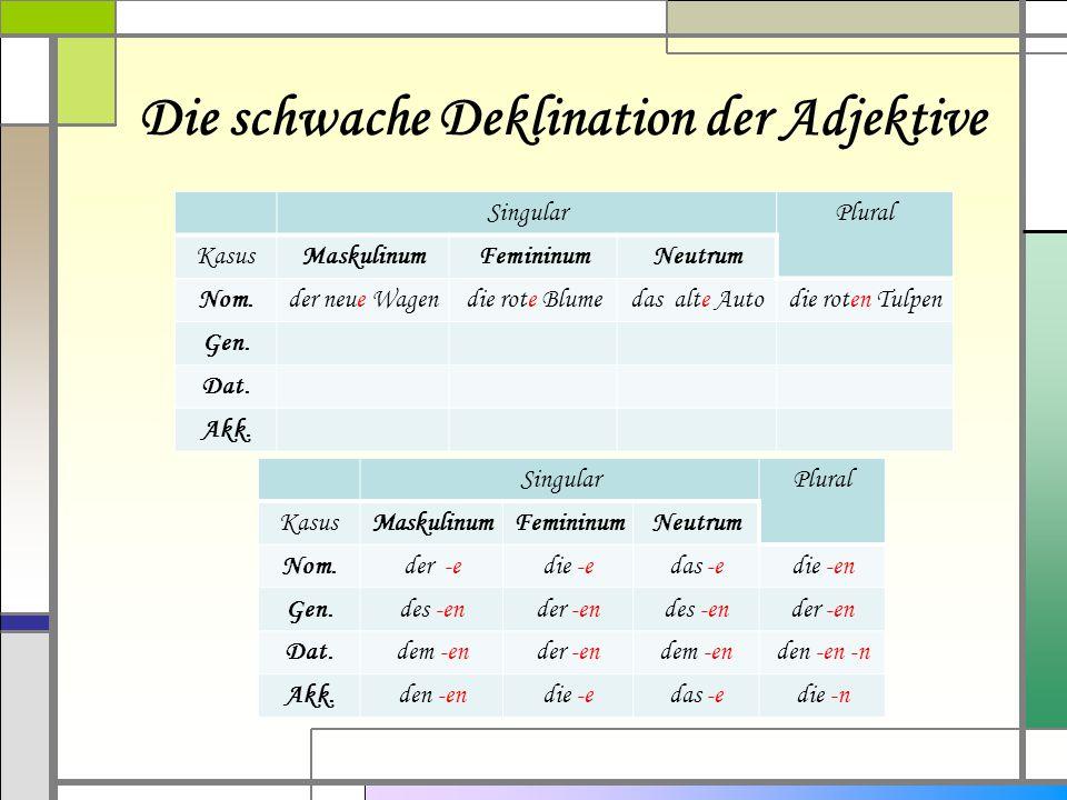 Die schwache Deklination der Adjektive