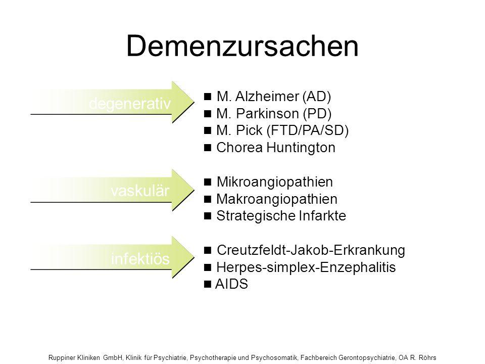 Demenzursachen degenerativ vaskulär infektiös  M. Alzheimer (AD)