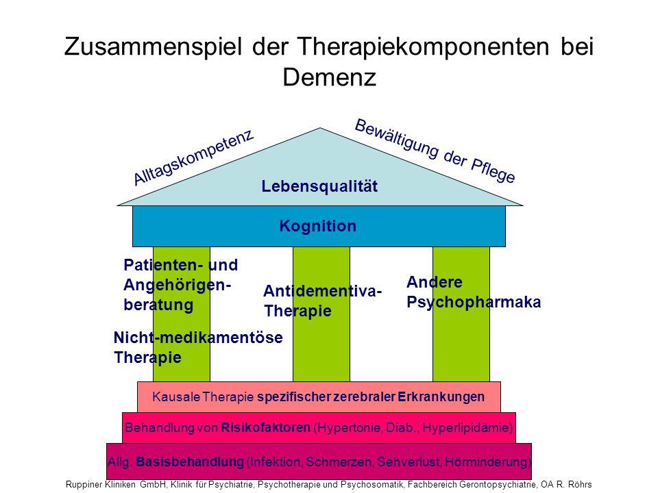 Zusammenspiel der Therapiekomponenten bei Demenz