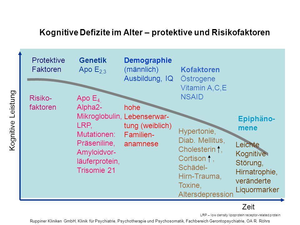Kognitive Defizite im Alter – protektive und Risikofaktoren
