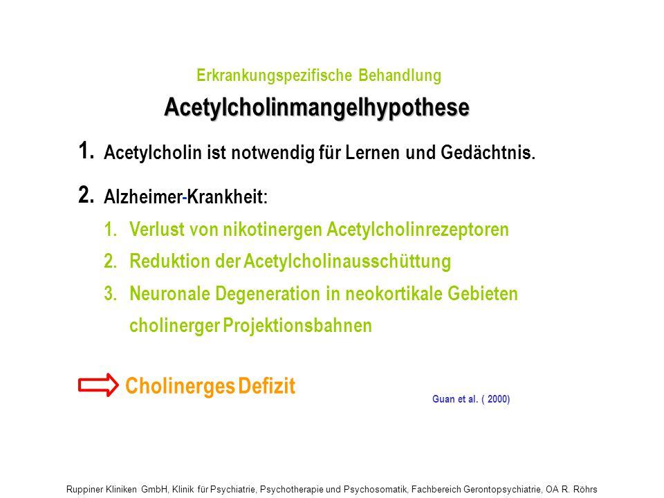 Acetylcholinmangelhypothese