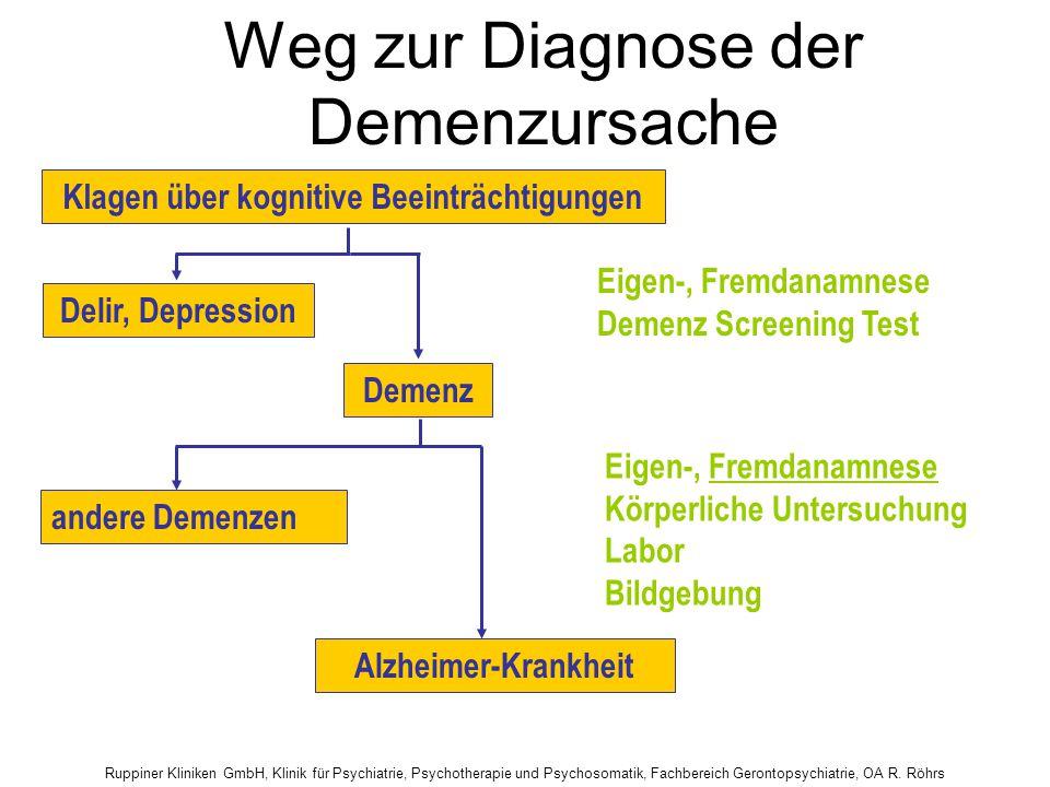 Weg zur Diagnose der Demenzursache