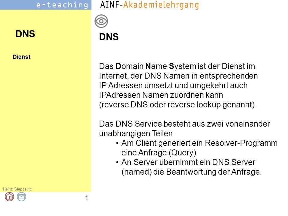 DNS DNS.