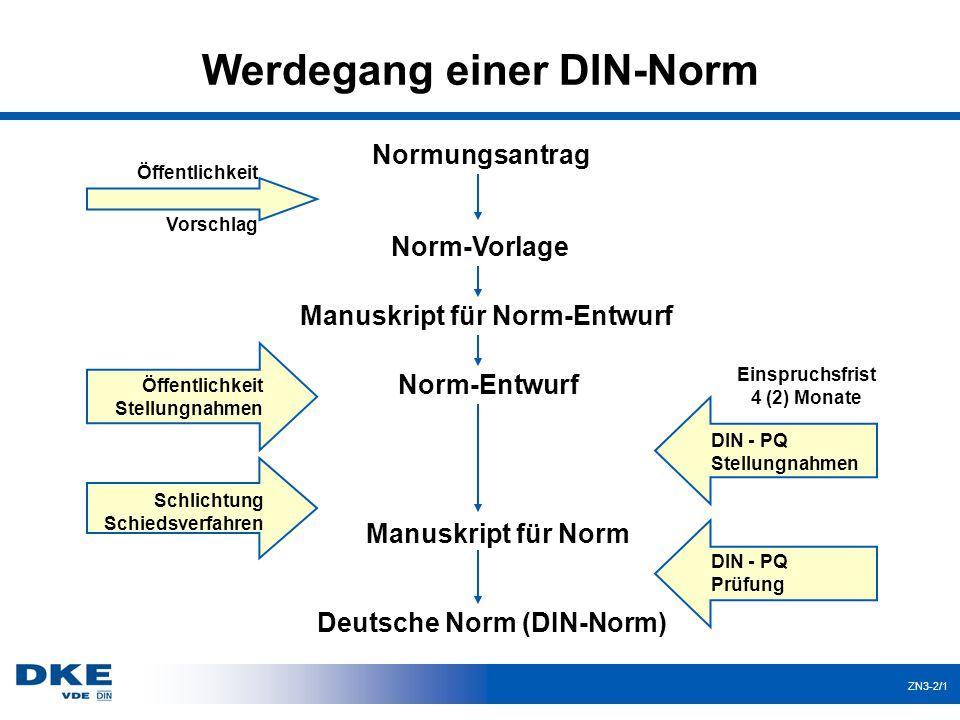 Werdegang einer DIN-Norm