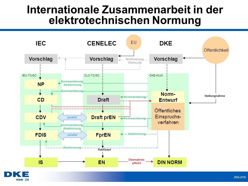 Internationale Zusammenarbeit in der elektrotechnischen Normung