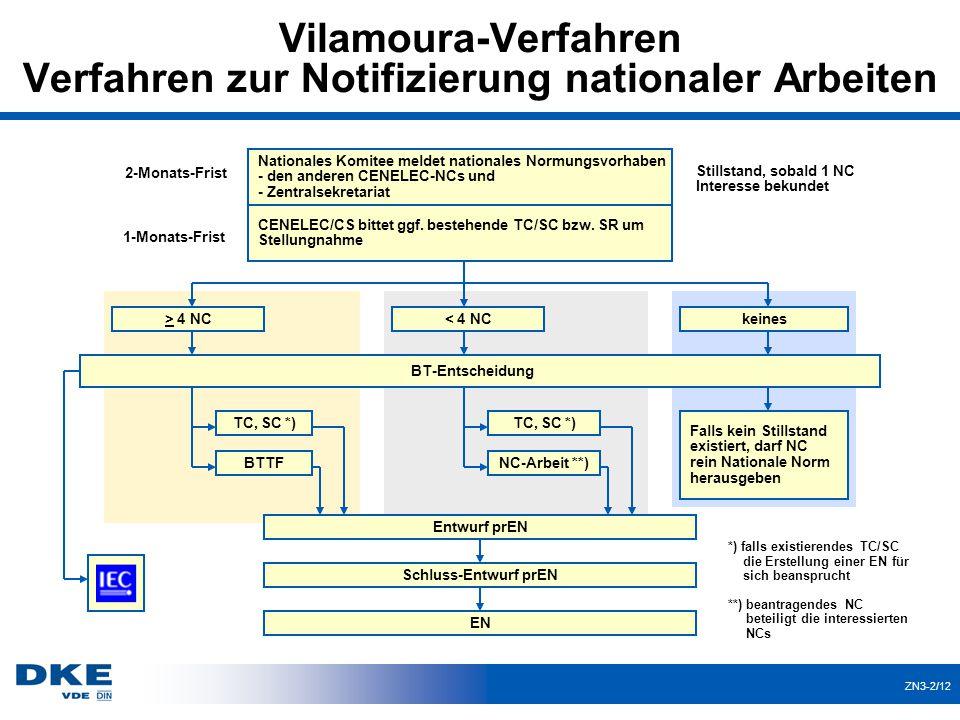 Vilamoura-Verfahren Verfahren zur Notifizierung nationaler Arbeiten