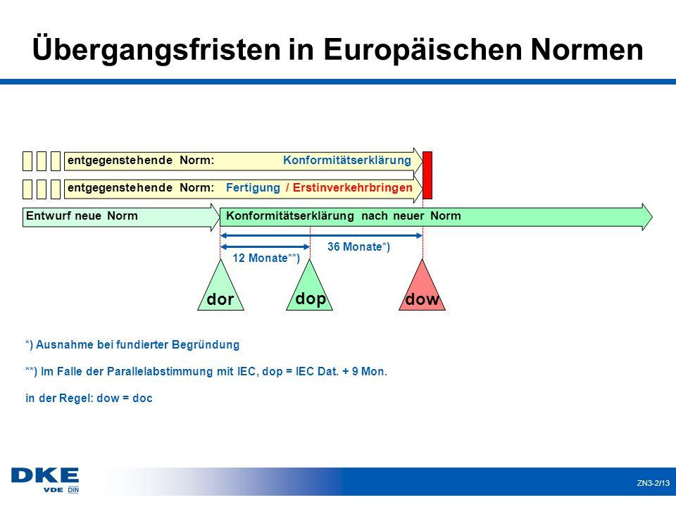 Übergangsfristen in Europäischen Normen
