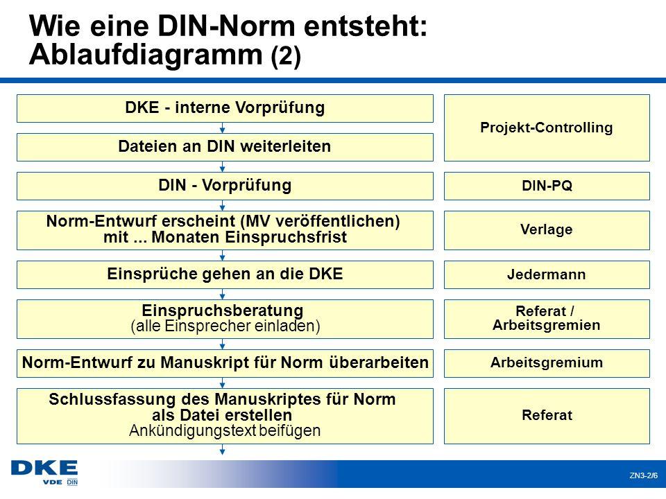 Wie eine DIN-Norm entsteht: Ablaufdiagramm (2)