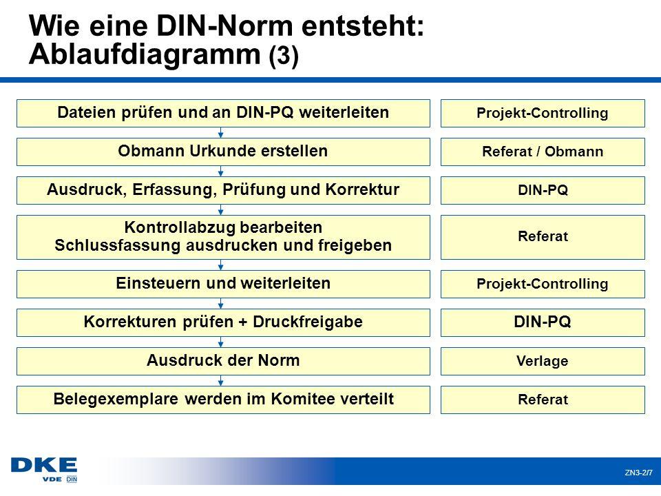 Wie eine DIN-Norm entsteht: Ablaufdiagramm (3)