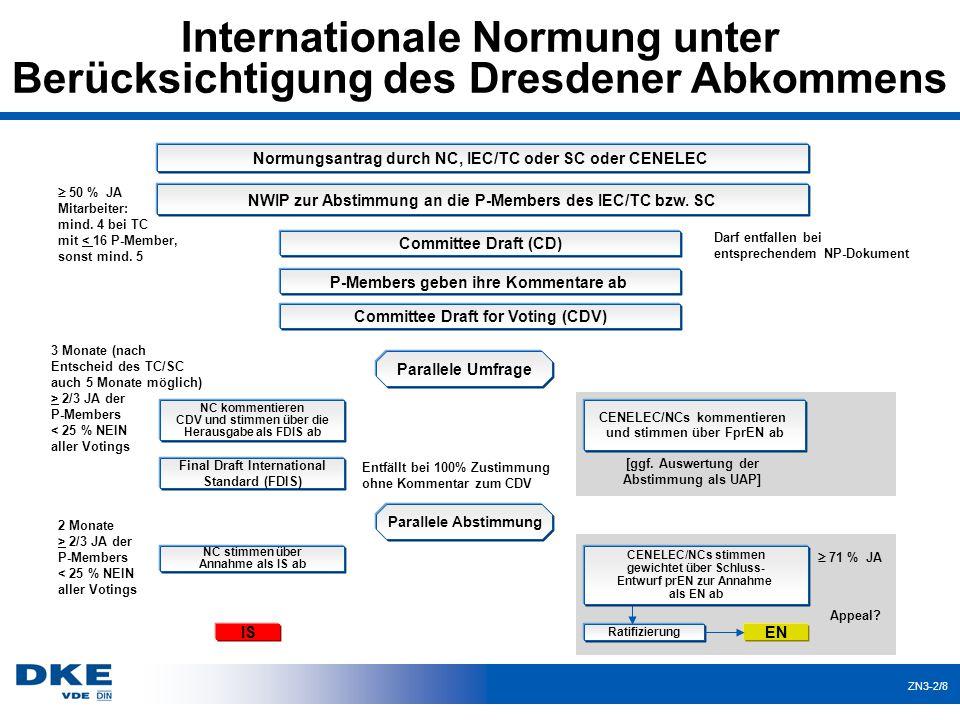 Internationale Normung unter Berücksichtigung des Dresdener Abkommens