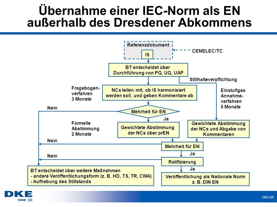 Übernahme einer IEC-Norm als EN außerhalb des Dresdener Abkommens