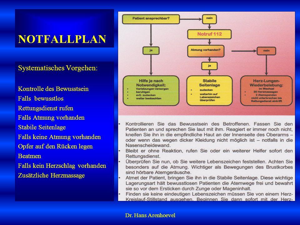 NOTFALLPLAN Systematisches Vorgehen: Kontrolle des Bewusstsein