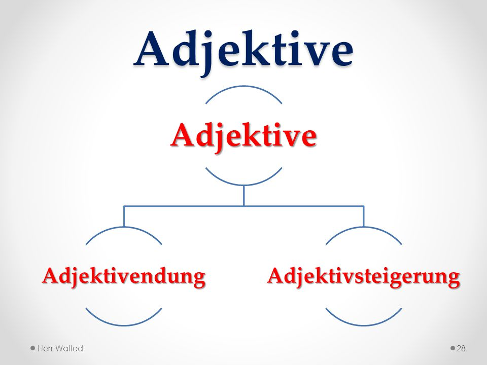 Adjektive Adjektive Adjektivendung Adjektivsteigerung Herr Walled