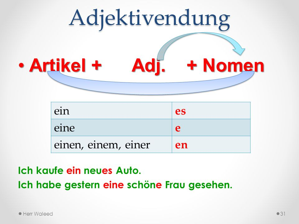Adjektivendung Artikel + Adj. + Nomen ein es eine e