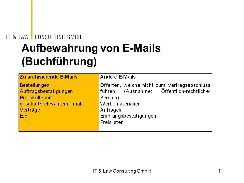 Aufbewahrung von E-Mails (Buchführung)
