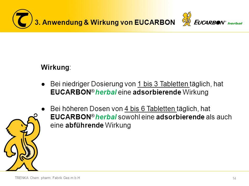 3. Anwendung & Wirkung von EUCARBON