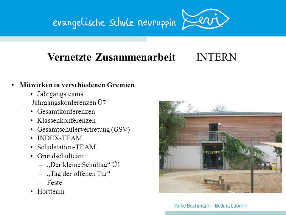 Vernetzte Zusammenarbeit INTERN