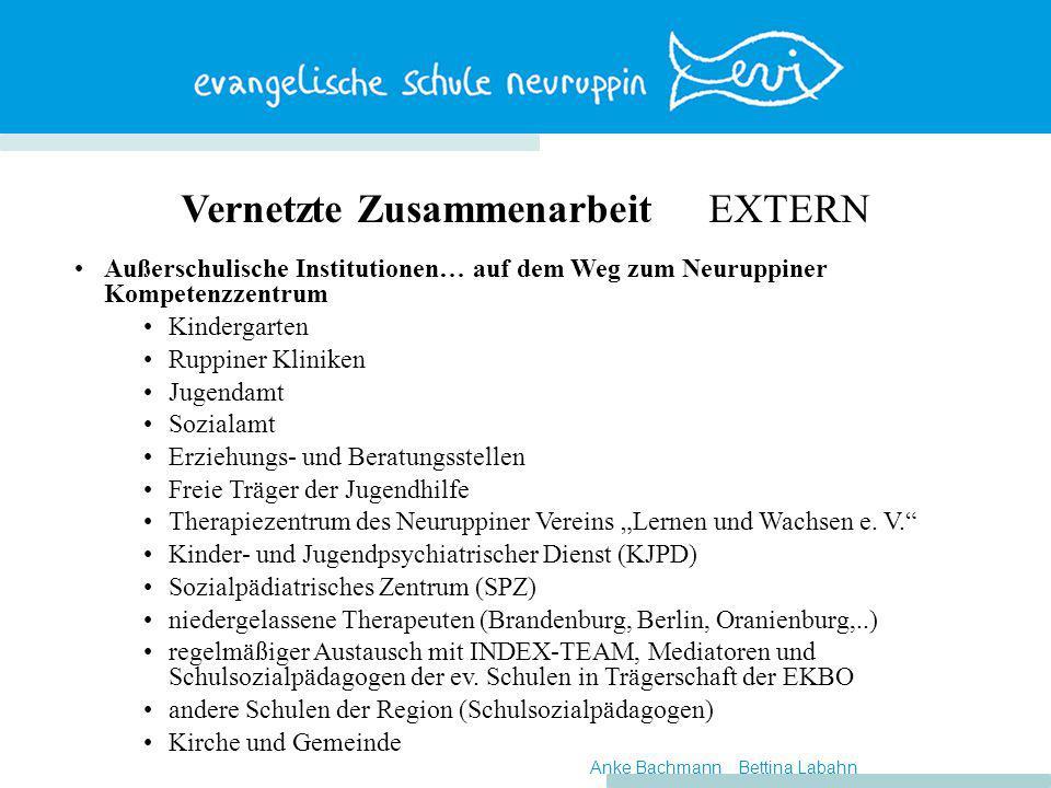 Vernetzte Zusammenarbeit EXTERN