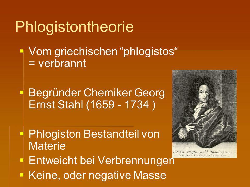 Phlogistontheorie Vom griechischen phlogistos = verbrannt