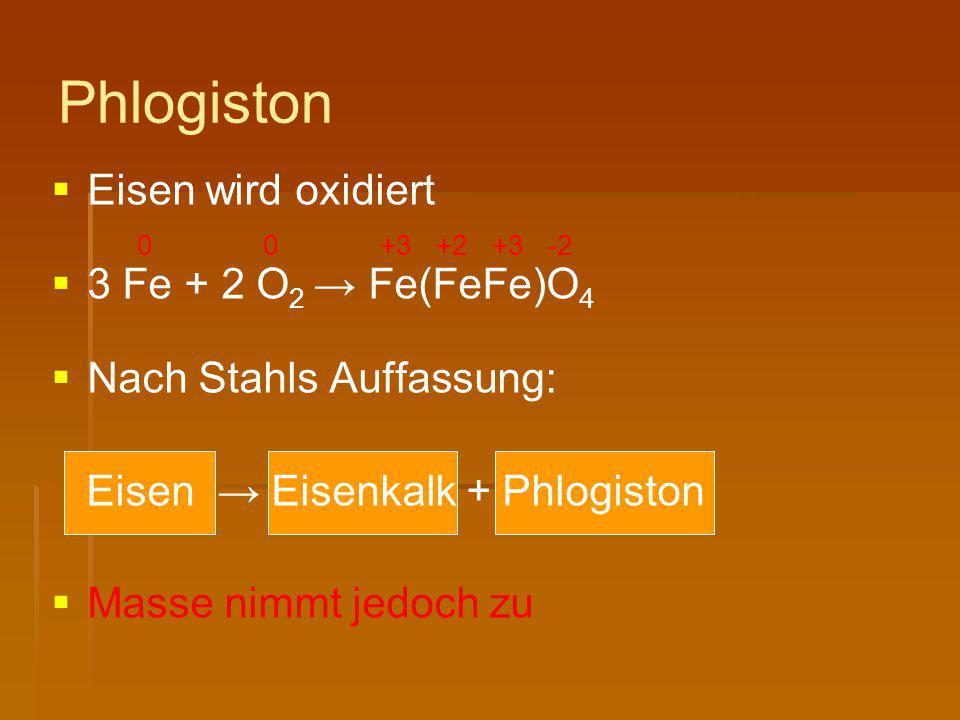 Phlogiston Eisen wird oxidiert 0 0 +3 +2 +3 -2