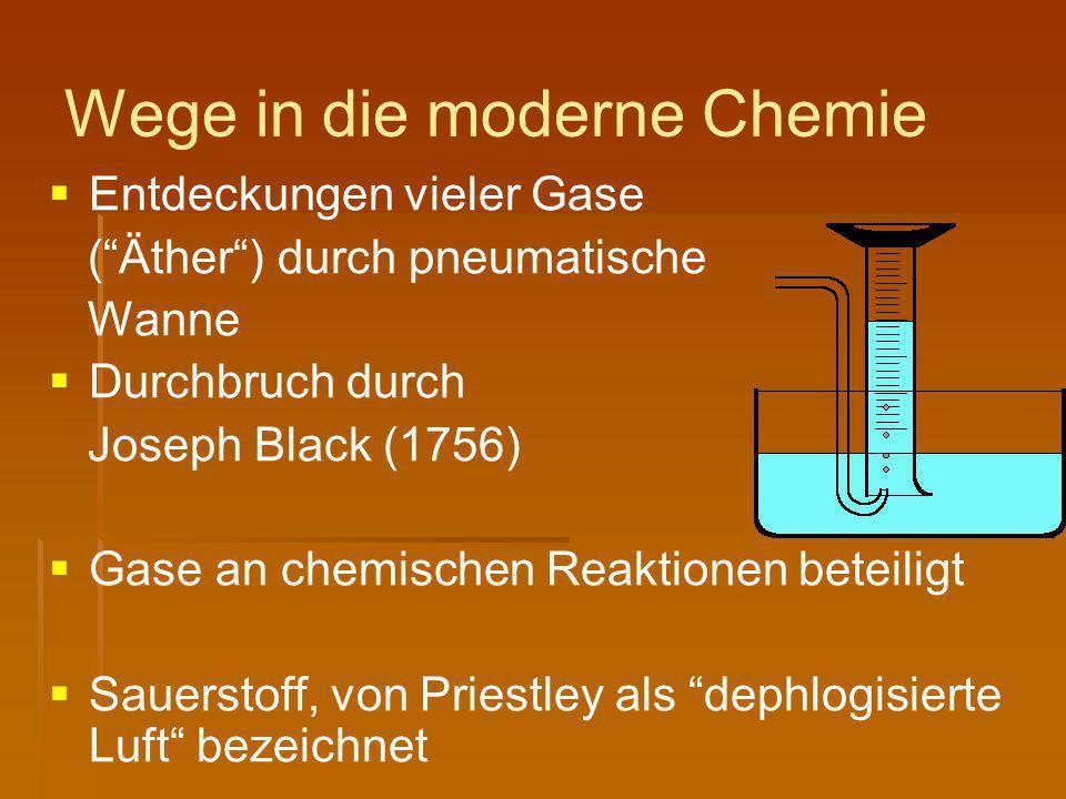 Wege in die moderne Chemie