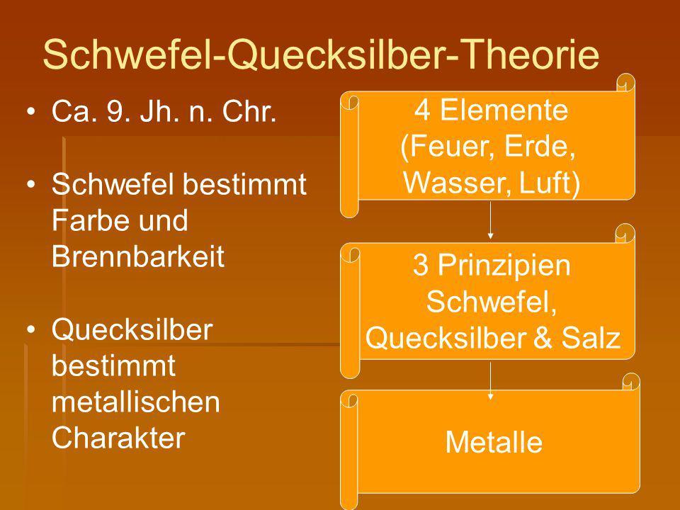 Schwefel-Quecksilber-Theorie