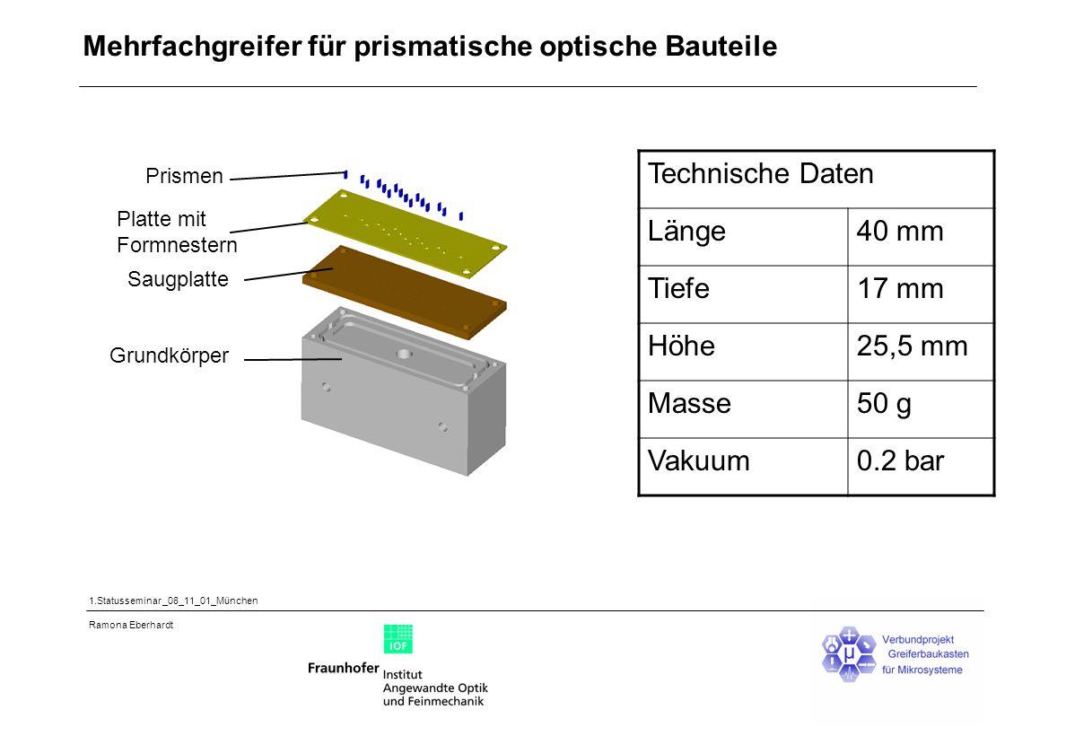 Mehrfachgreifer für prismatische optische Bauteile