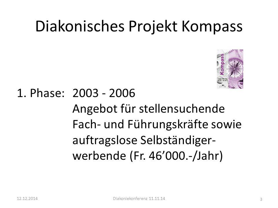 Diakonisches Projekt Kompass