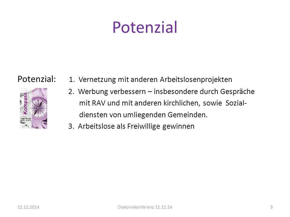 Potenzial Potenzial: 1. Vernetzung mit anderen Arbeitslosenprojekten