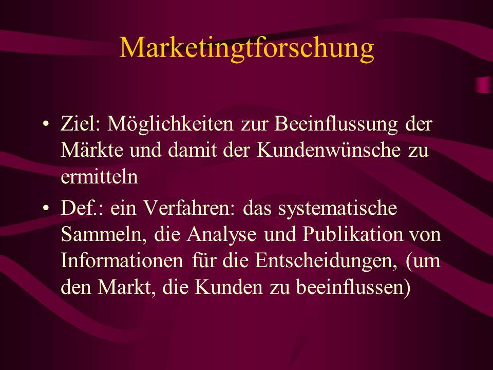 Marketingtforschung Ziel: Möglichkeiten zur Beeinflussung der Märkte und damit der Kundenwünsche zu ermitteln.