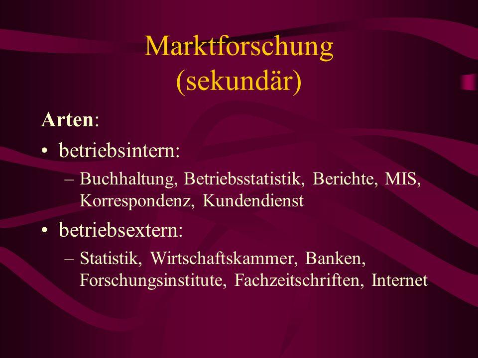 Marktforschung (sekundär)