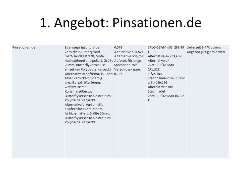 1. Angebot: Pinsationen.de