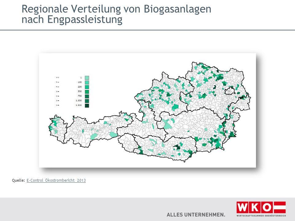 Regionale Verteilung von Biogasanlagen nach Engpassleistung