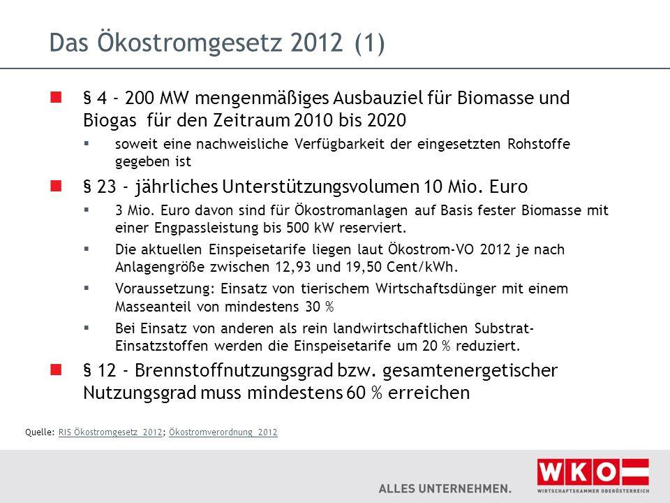 Das Ökostromgesetz 2012 (1) § 4 - 200 MW mengenmäßiges Ausbauziel für Biomasse und Biogas für den Zeitraum 2010 bis 2020.